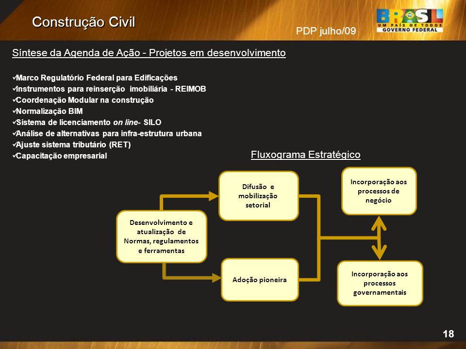 PDP julho/09 18 Síntese da Agenda de Ação - Projetos em desenvolvimento Marco Regulatório Federal para Edificações Instrumentos para reinserção imobil
