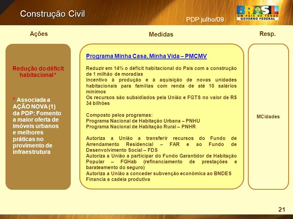 PDP julho/09 Resp.Ações Medidas Construção Civil 21 MCidades Redução do déficit habitacional * * Associada a AÇÃO NOVA (1) da PDP: Fomento a maior ofe