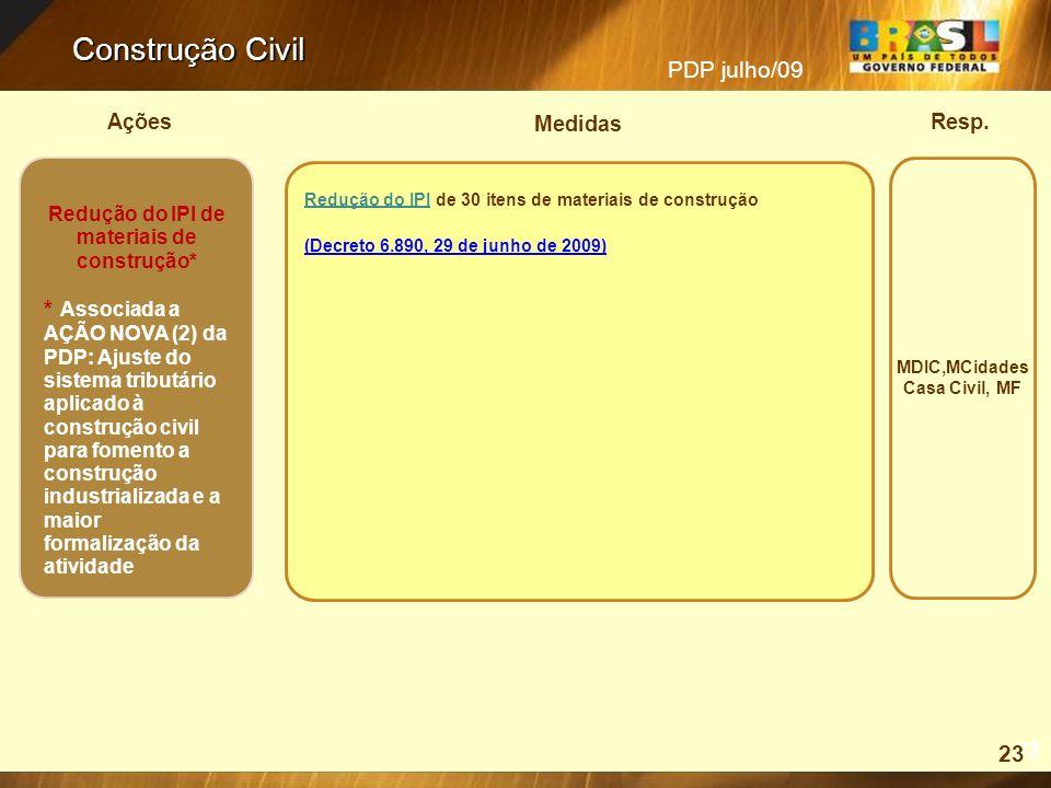 PDP julho/09 Resp.Ações Medidas Construção Civil 23 Redução do IPI de materiais de construção* MDIC,MCidades Casa Civil, MF Redução do IPI de 30 itens