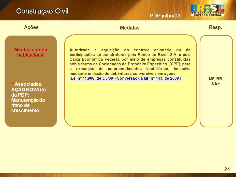 PDP julho/09 Resp.Ações Medidas Construção Civil 24 Autorizada a aquisição do controle acionário ou de participações de construtoras pelo Banco do Bra