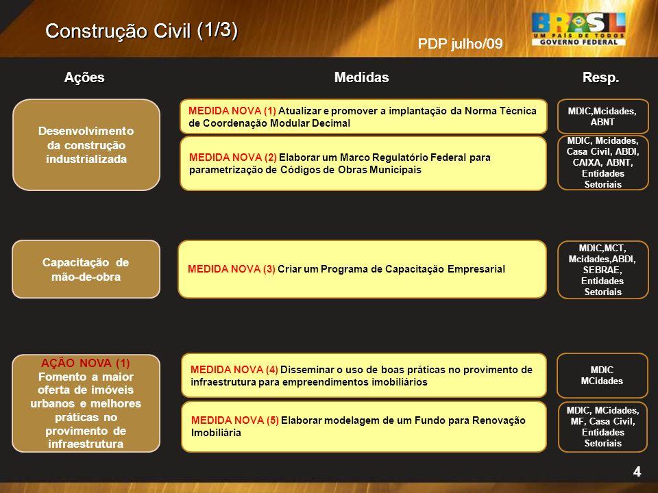 Resp.Ações Medidas Construção Civil 4 (1/3) PDP julho/09 Desenvolvimento da construção industrializada MEDIDA NOVA (1) Atualizar e promover a implanta