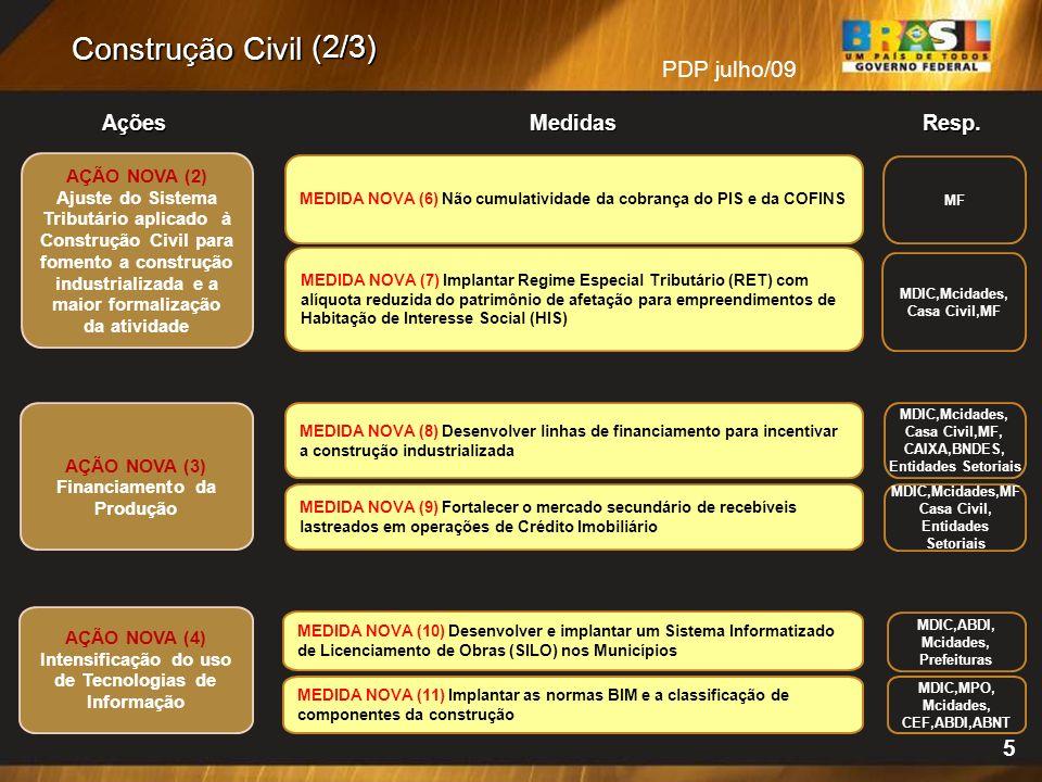 PDP julho/09 Resp.Ações Medidas Construção Civil AÇÃO NOVA (2) Ajuste do Sistema Tributário aplicado à Construção Civil para fomento a construção indu