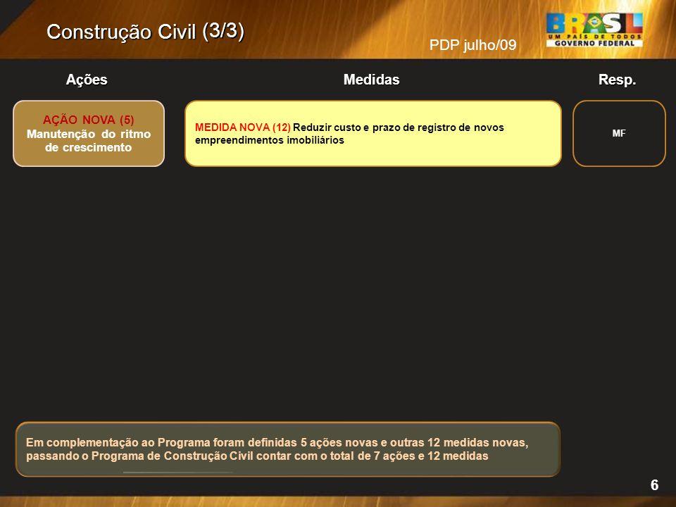 PDP julho/09 Resp.Ações Medidas Construção Civil 6 AÇÃO NOVA (5) Manutenção do ritmo de crescimento MEDIDA NOVA (12) Reduzir custo e prazo de registro