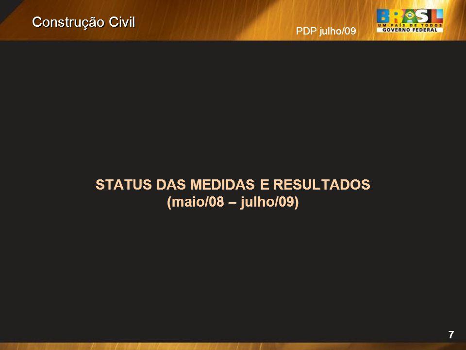 PDP julho/09 STATUS DAS MEDIDAS E RESULTADOS (maio/08 – julho/09) 7 Construção Civil