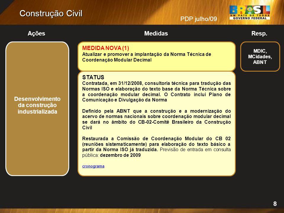 PDP julho/09 Resp.Ações Medidas Construção Civil Desenvolvimento da construção industrializada MEDIDA NOVA (1) Atualizar e promover a implantação da N