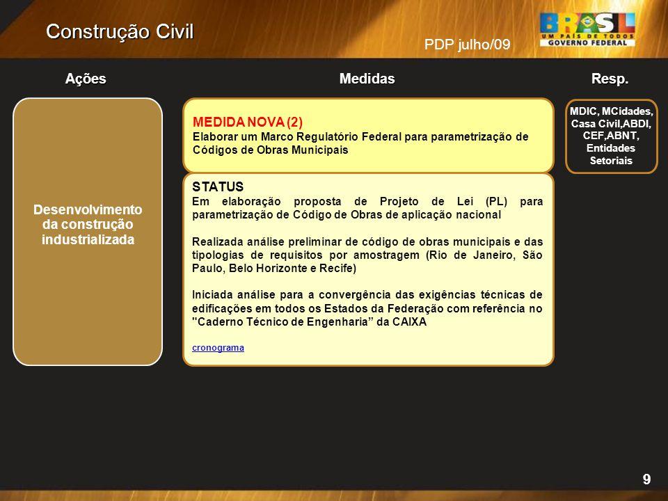 PDP julho/09 Resp.Ações Medidas Construção Civil Desenvolvimento da construção industrializada MEDIDA NOVA (2) Elaborar um Marco Regulatório Federal p