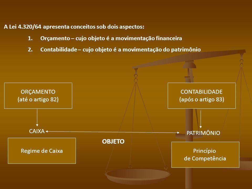 CAIXA CONTABILIDADE (após o artigo 83) PATRIMÔNIO A Lei 4.320/64 apresenta conceitos sob dois aspectos: 1.Orçamento – cujo objeto é a movimentação fin
