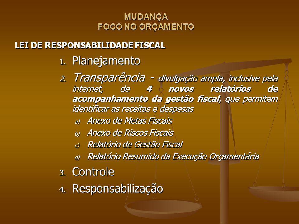 LEI DE RESPONSABILIDADE FISCAL 1. Planejamento 2. Transparência - divulgação ampla, inclusive pela internet, de 4 novos relatórios de acompanhamento d
