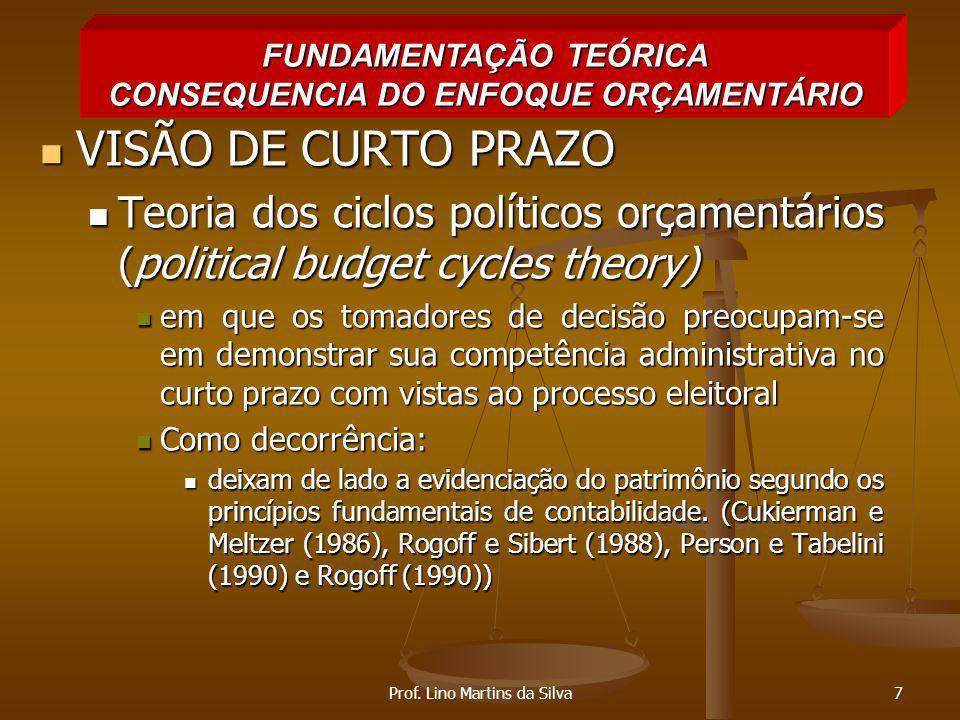 VISÃO DE CURTO PRAZO VISÃO DE CURTO PRAZO Teoria dos ciclos políticos orçamentários (political budget cycles theory) Teoria dos ciclos políticos orçam