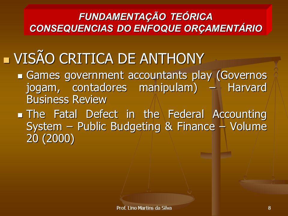 Contabilidade Crédito Público Gestão Financeira ORÇAMENTO PUBLICO EVOLUÇÃO ÊNFASE NO ORÇAMENTO