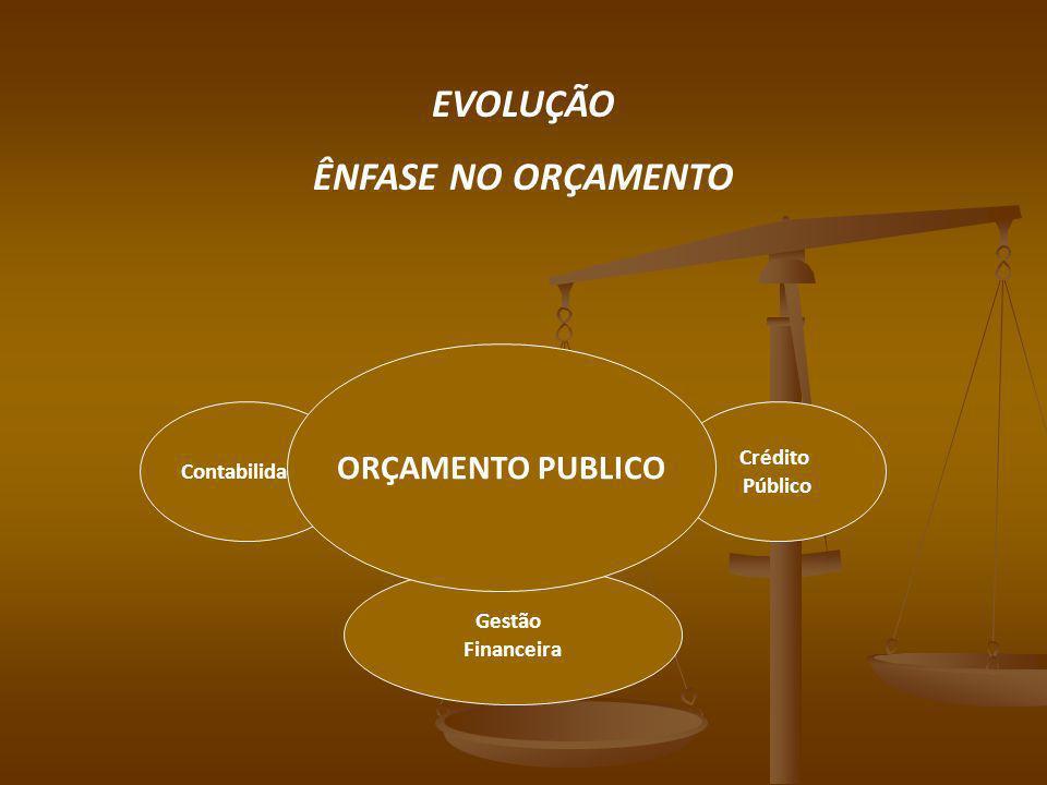 EVOLUÇÃO Ênfase no orçamento (ciclos de curto prazo) 1.Adoção do regime misto, de caixa para os ingressos (receitas) e de competência para as despesas.