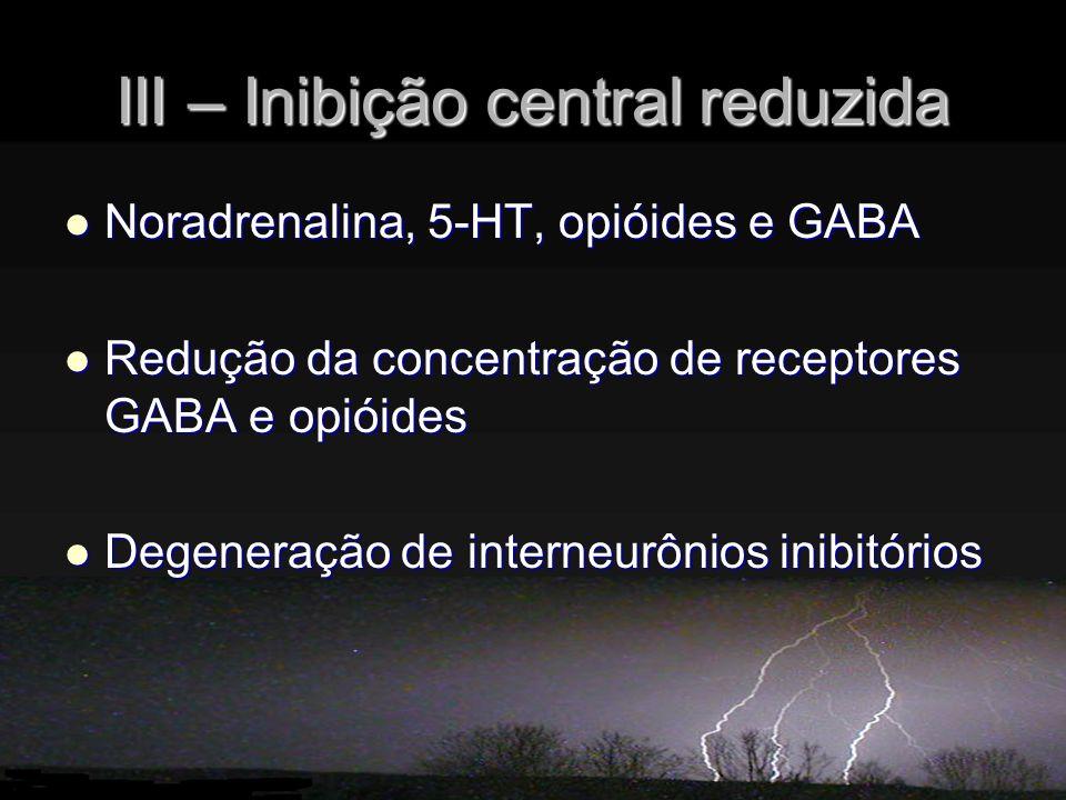 III – Inibição central reduzida Noradrenalina, 5-HT, opióides e GABA Noradrenalina, 5-HT, opióides e GABA Redução da concentração de receptores GABA e opióides Redução da concentração de receptores GABA e opióides Degeneração de interneurônios inibitórios Degeneração de interneurônios inibitórios