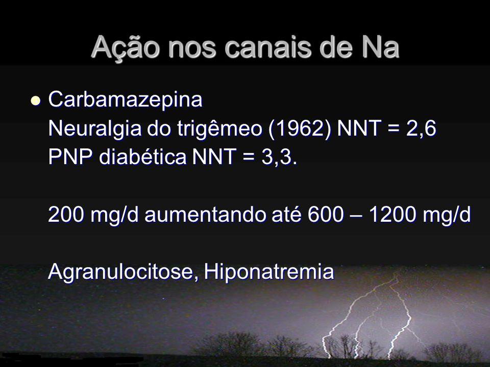 Ação nos canais de Na Carbamazepina Carbamazepina Neuralgia do trigêmeo (1962) NNT = 2,6 PNP diabética NNT = 3,3. 200 mg/d aumentando até 600 – 1200 m