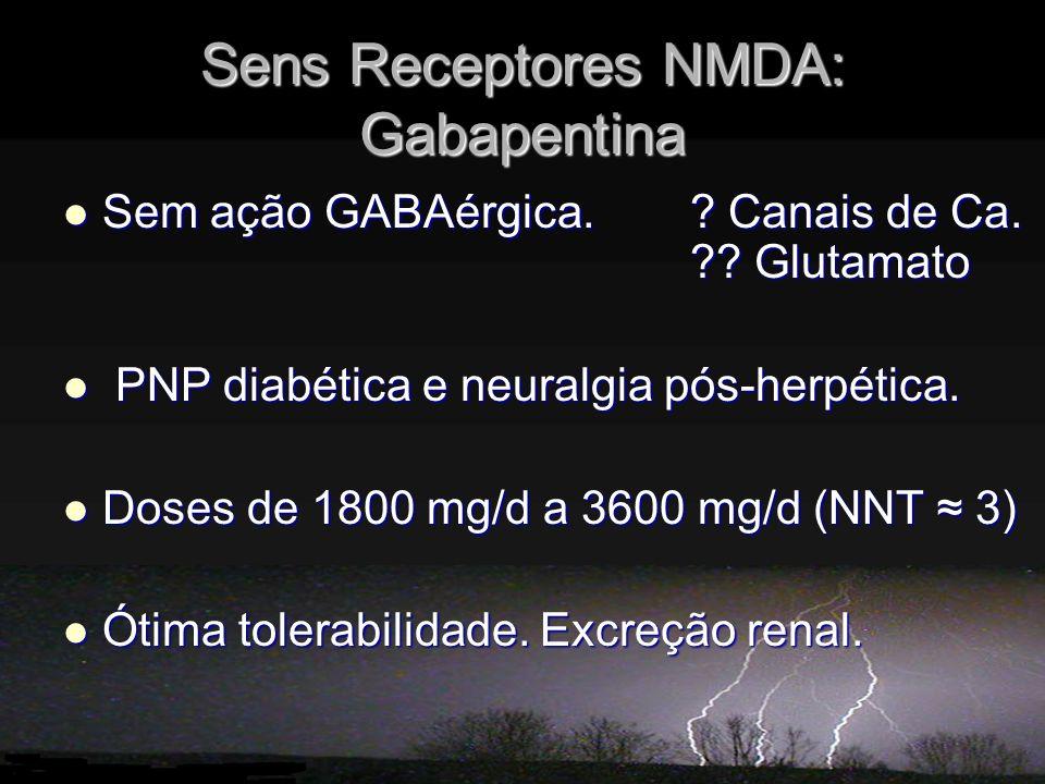 Sens Receptores NMDA: Gabapentina Sem ação GABAérgica. ? Canais de Ca. ?? Glutamato Sem ação GABAérgica. ? Canais de Ca. ?? Glutamato PNP diabética e