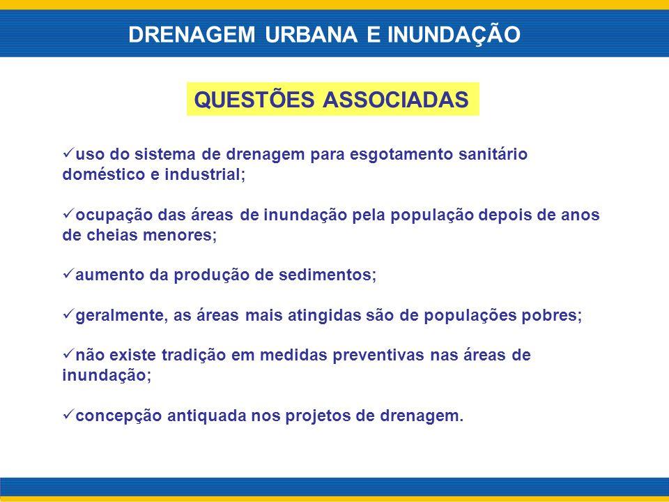 QUESTÕES ASSOCIADAS uso do sistema de drenagem para esgotamento sanitário doméstico e industrial; ocupação das áreas de inundação pela população depoi