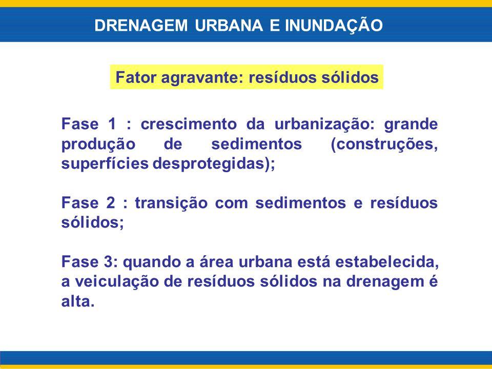 Fator agravante: resíduos sólidos Fase 1 : crescimento da urbanização: grande produção de sedimentos (construções, superfícies desprotegidas); Fase 2