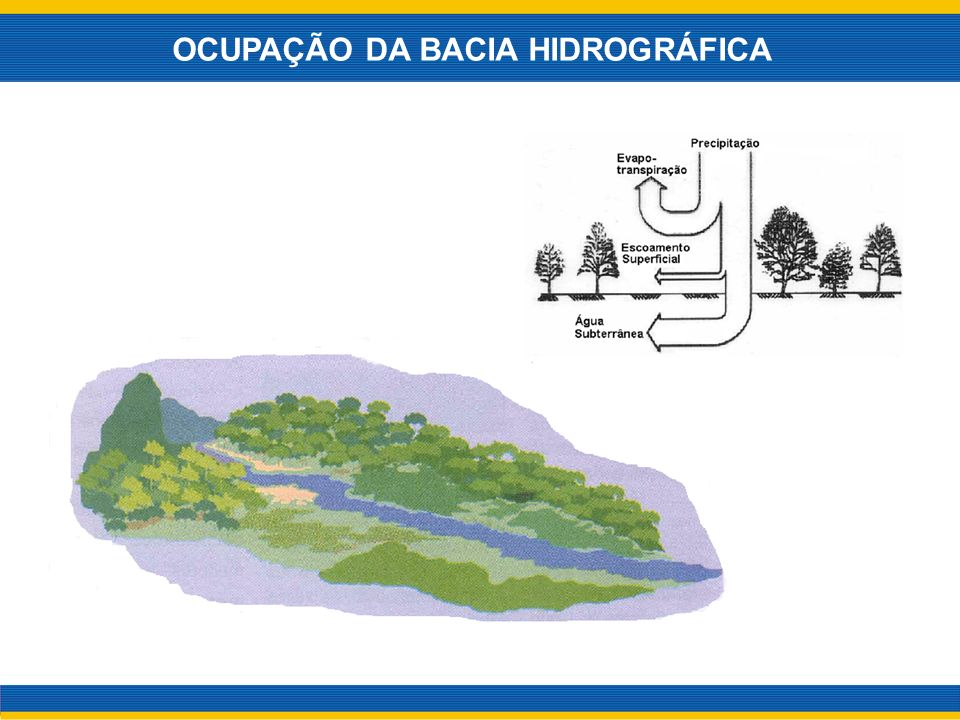 O escoamento pluvial não pode ser ampliado pelo desmatamento, compactação e impermeabilização causadas pela ocupação urbana da bacia.