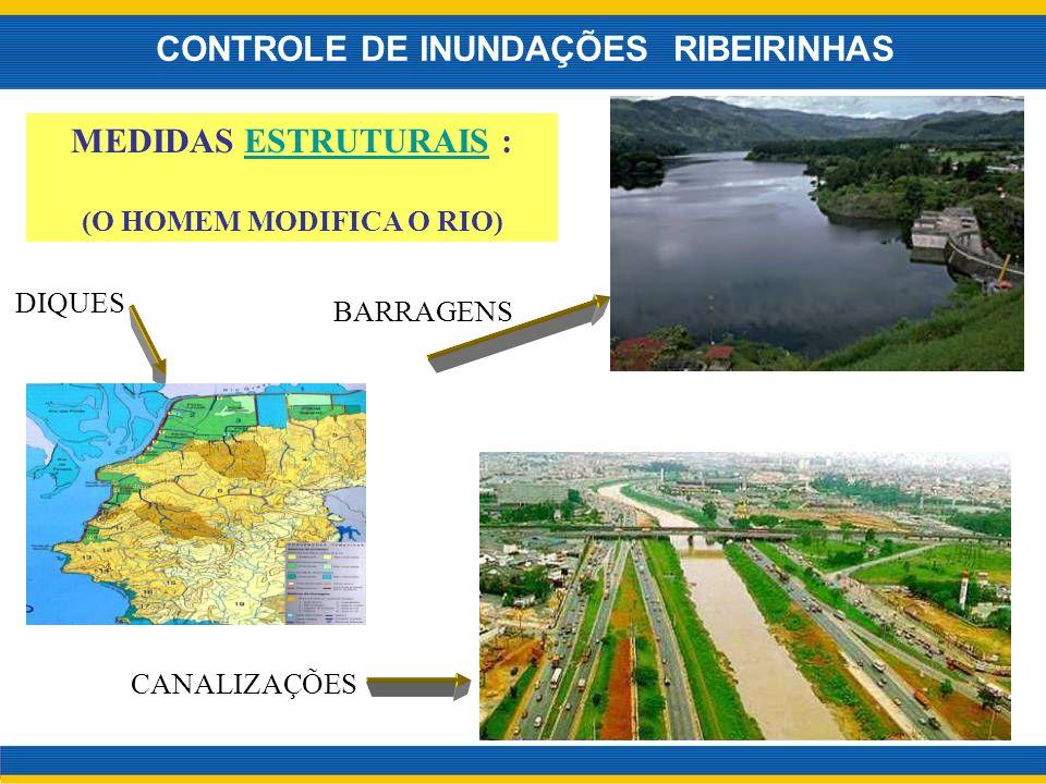 MEDIDAS ESTRUTURAIS :ESTRUTURAIS (O HOMEM MODIFICA O RIO) CANALIZAÇÕES BARRAGENS DIQUES CONTROLE DE INUNDAÇÕES RIBEIRINHAS