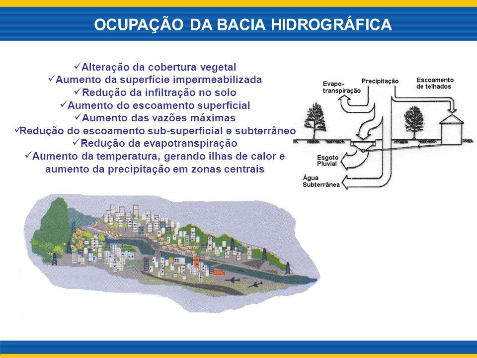 BACIA DO RIO CAPIBARIBE Recife REGIÃO METROPOLITANA DE RECIFE