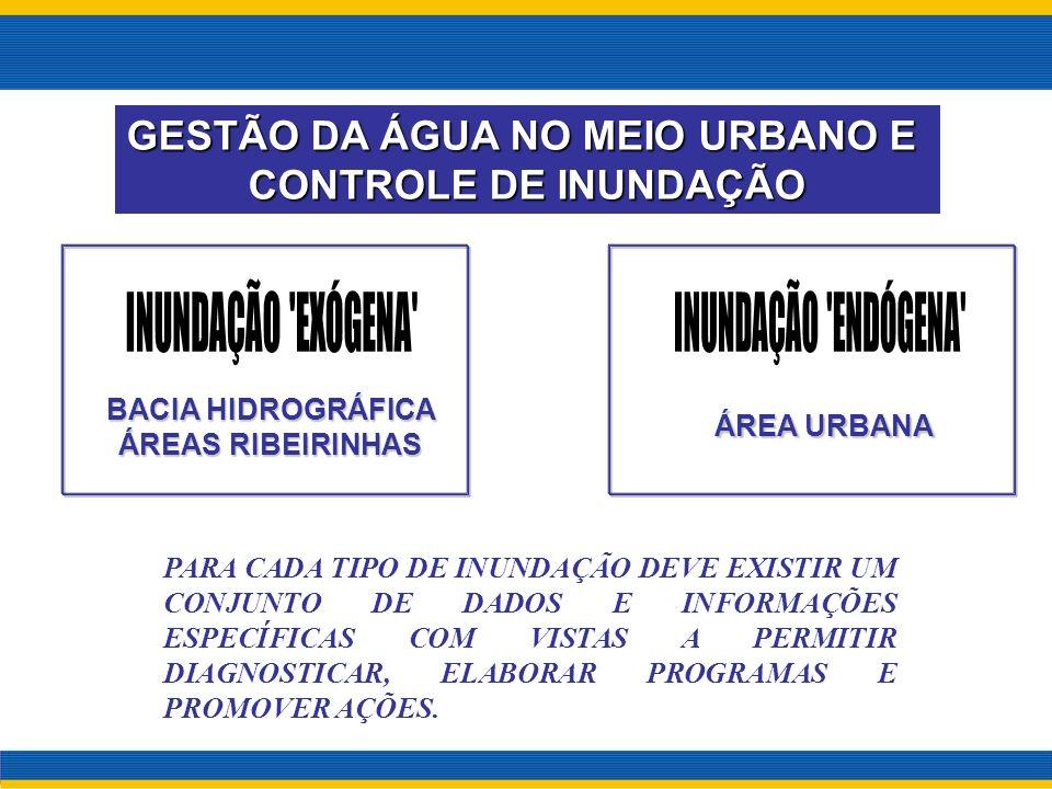 Componentes do Programa Gestão de águas urbanas Trata-se de apoiar ações não-estruturais com vistas à gestão da água no meio urbano e ao controle e à prevenção de inundações em áreas urbanas.