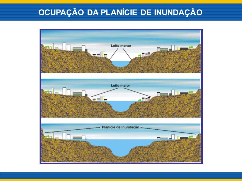 As inundações ocorrem a jusante devido ao aumento do pico e aceleração do escoamento Transferência de inundações de um ponto a outros PROBLEMAS ESTRUTURAIS