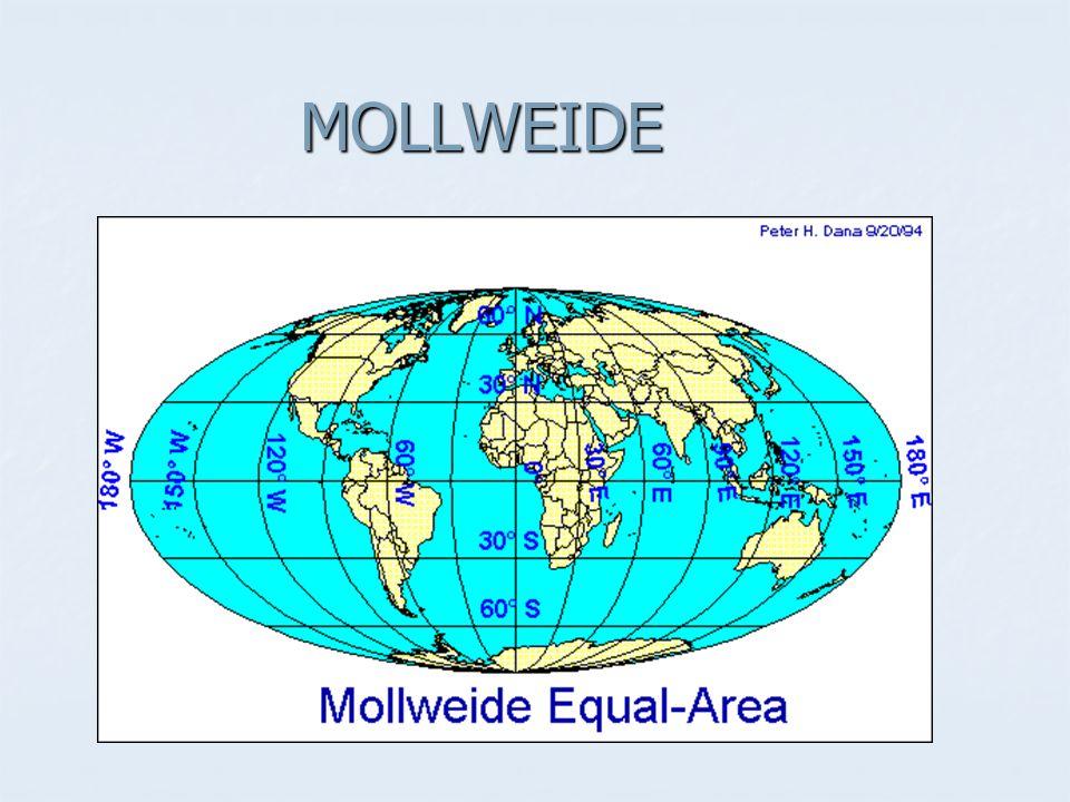 MOLLWEIDE