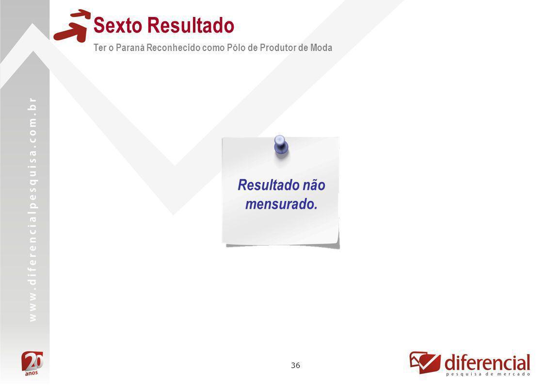 36 Sexto Resultado Ter o Paraná Reconhecido como Pólo de Produtor de Moda Resultado não mensurado.
