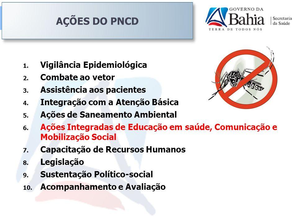 1. Vigilância Epidemiológica 2. Combate ao vetor 3. Assistência aos pacientes 4. Integração com a Atenção Básica 5. Ações de Saneamento Ambiental 6. A
