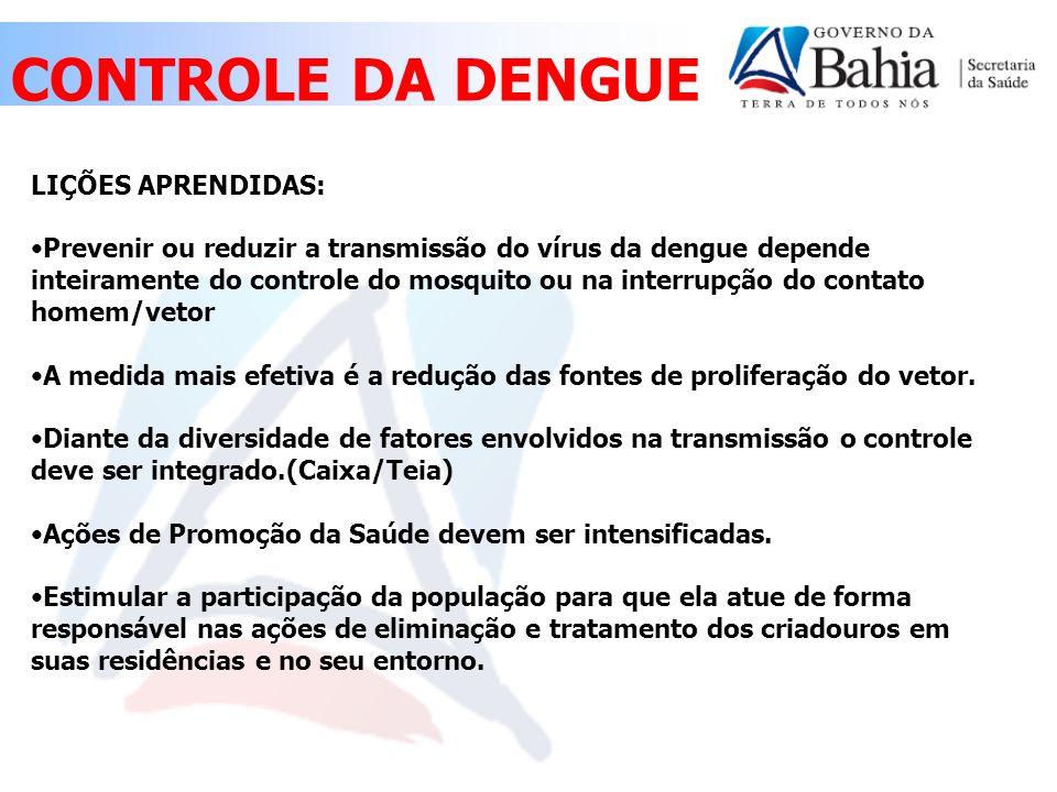 LIÇÕES APRENDIDAS: Prevenir ou reduzir a transmissão do vírus da dengue depende inteiramente do controle do mosquito ou na interrupção do contato home
