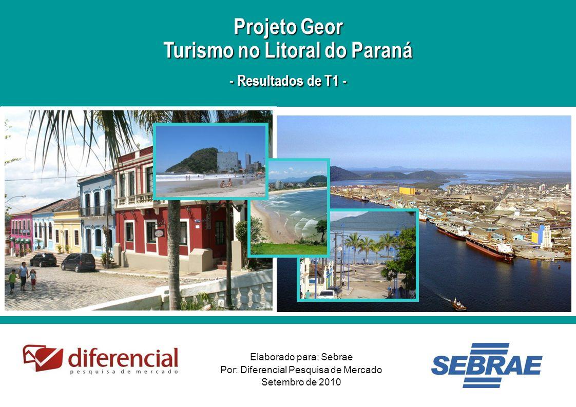 1 Elaborado para: Sebrae Por: Diferencial Pesquisa de Mercado Setembro de 2010 Projeto Geor Turismo no Litoral do Paraná - Resultados de T1 -