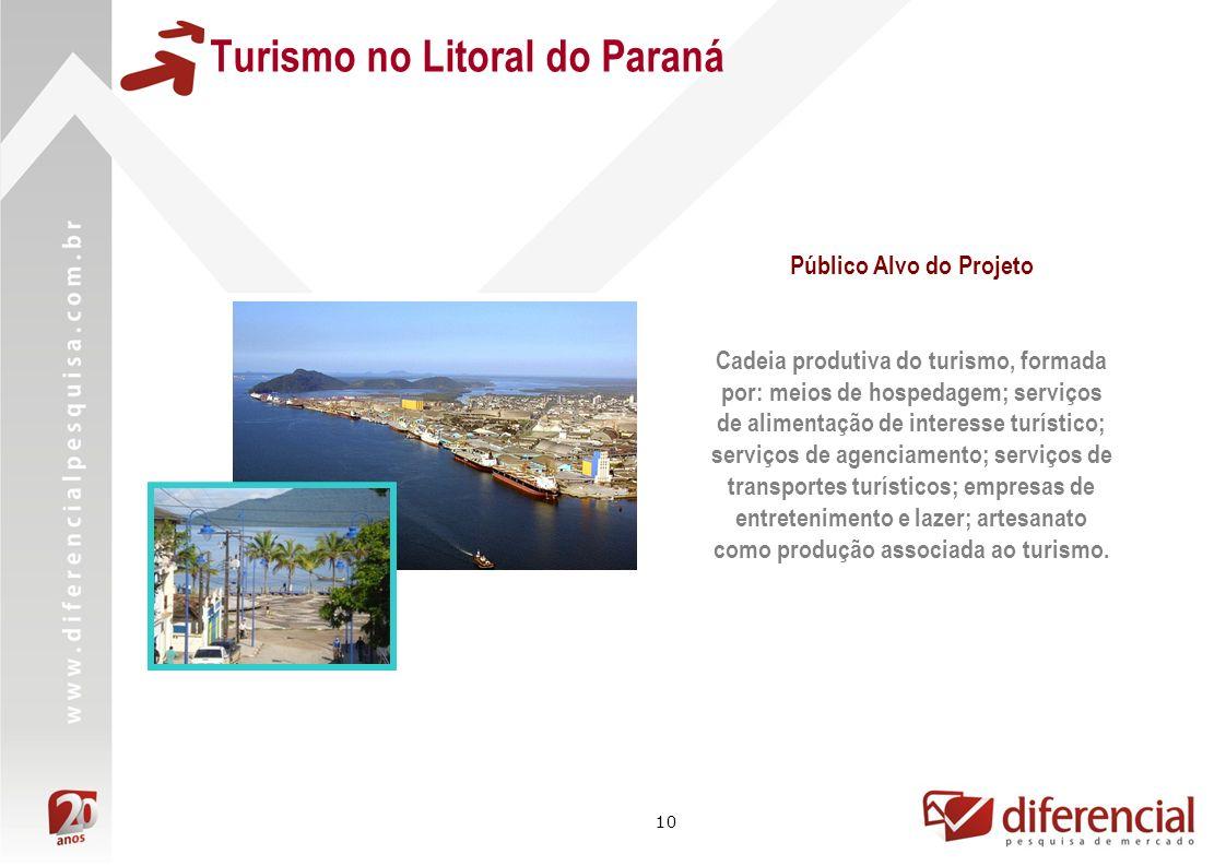 10 Público Alvo do Projeto Cadeia produtiva do turismo, formada por: meios de hospedagem; serviços de alimentação de interesse turístico; serviços de