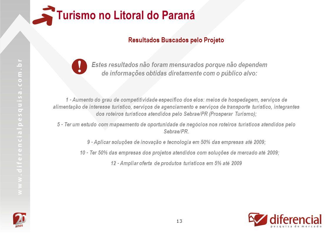 13 Turismo no Litoral do Paraná 1 - Aumento do grau de competitividade específico dos elos: meios de hospedagem, serviços de alimentação de interesse