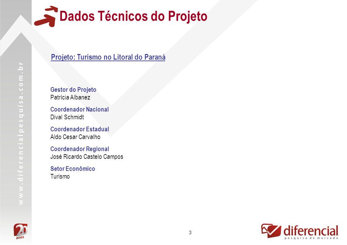 3 Dados Técnicos do Projeto Projeto: Turismo no Litoral do Paraná Gestor do Projeto Patrícia Albanez Coordenador Nacional Dival Schmidt Coordenador Es