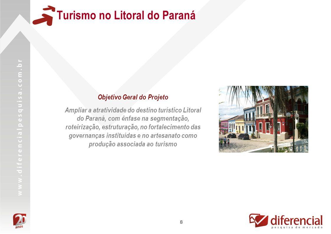 8 Objetivo Geral do Projeto Ampliar a atratividade do destino turístico Litoral do Paraná, com ênfase na segmentação, roteirização, estruturação, no fortalecimento das governanças instituídas e no artesanato como produção associada ao turismo Turismo no Litoral do Paraná