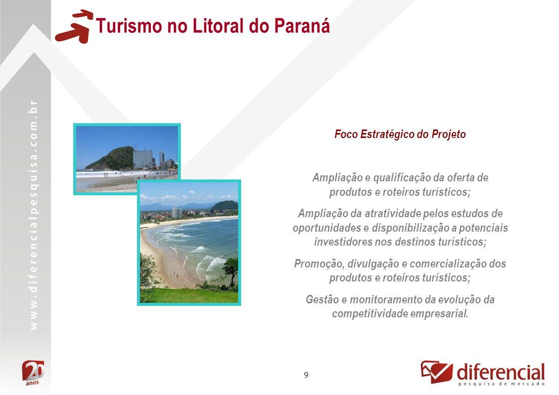 9 Foco Estratégico do Projeto Ampliação e qualificação da oferta de produtos e roteiros turísticos; Ampliação da atratividade pelos estudos de oportun