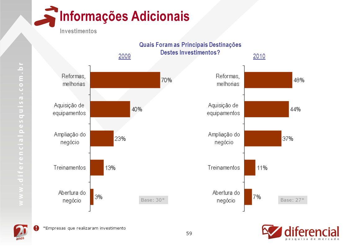 59 Informações Adicionais Quais Foram as Principais Destinações Destes Investimentos.