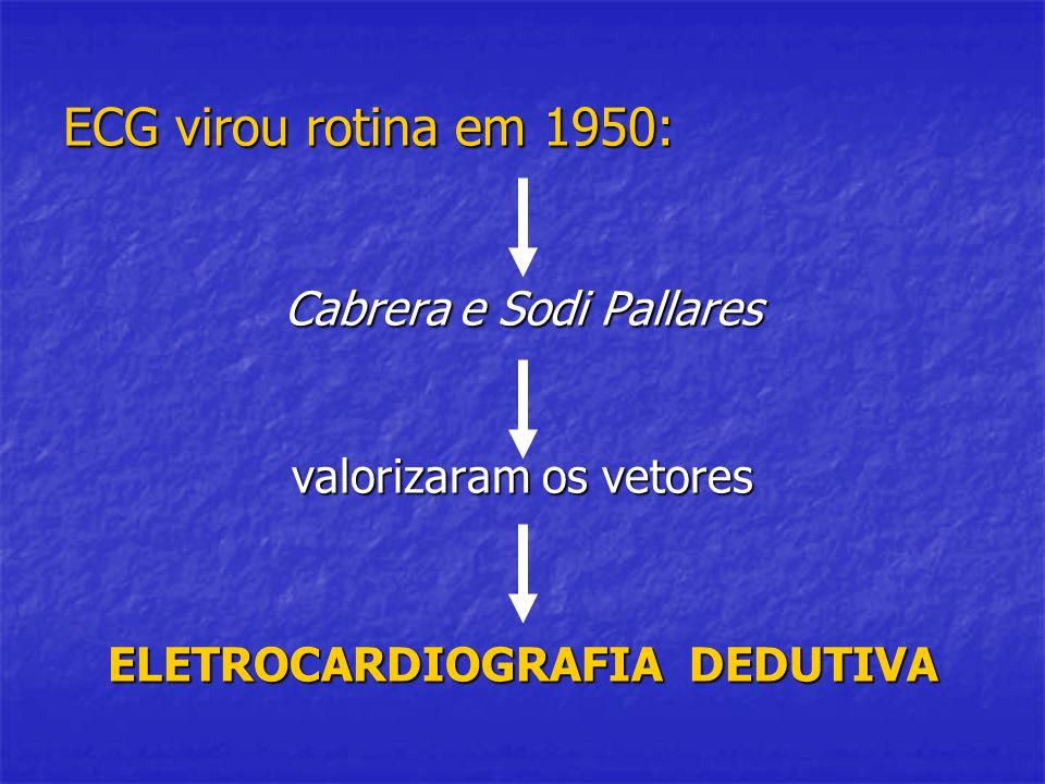 ECG virou rotina em 1950: Cabrera e Sodi Pallares valorizaram os vetores ELETROCARDIOGRAFIA DEDUTIVA