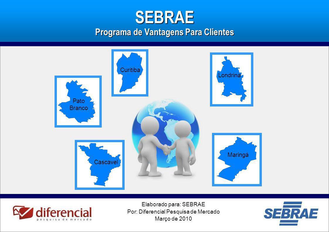 1 Elaborado para: SEBRAE Por: Diferencial Pesquisa de Mercado Março de 2010 SEBRAE Programa de Vantagens Para Clientes Curitiba Pato Branco Cascavel M