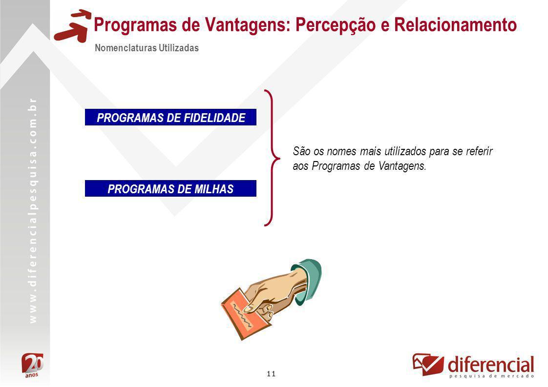 11 Programas de Vantagens: Percepção e Relacionamento Nomenclaturas Utilizadas São os nomes mais utilizados para se referir aos Programas de Vantagens