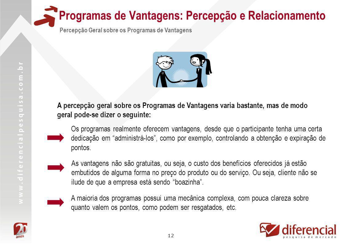12 Percepção Geral sobre os Programas de Vantagens A percepção geral sobre os Programas de Vantagens varia bastante, mas de modo geral pode-se dizer o