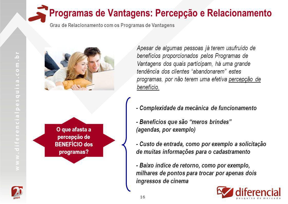 16 Grau de Relacionamento com os Programas de Vantagens Apesar de algumas pessoas já terem usufruído de benefícios proporcionados pelos Programas de V
