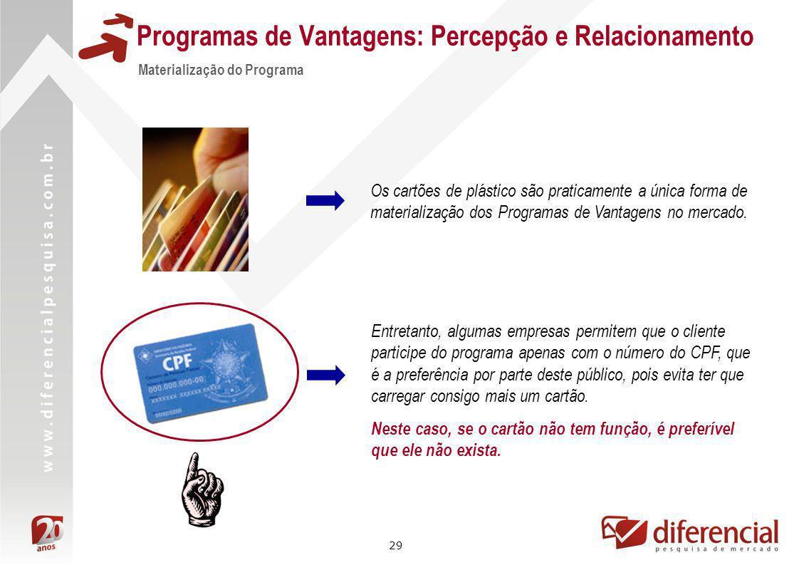 29 Materialização do Programa Os cartões de plástico são praticamente a única forma de materialização dos Programas de Vantagens no mercado. Entretant