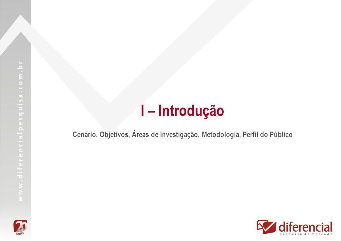I – Introdução Cenário, Objetivos, Áreas de Investigação, Metodologia, Perfil do Público