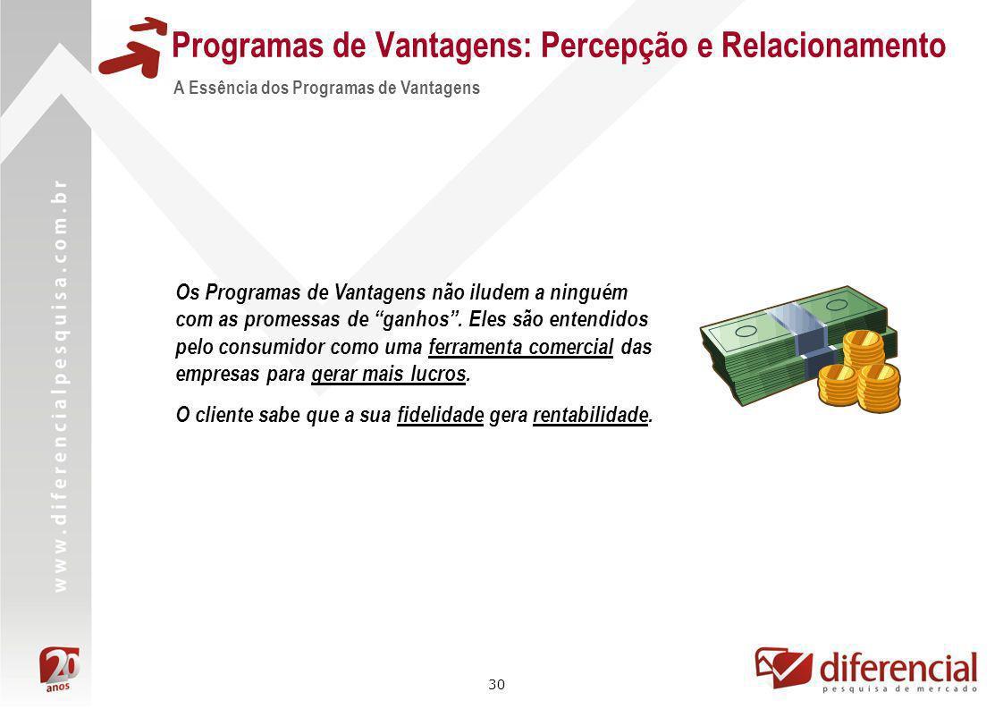 30 A Essência dos Programas de Vantagens Programas de Vantagens: Percepção e Relacionamento Os Programas de Vantagens não iludem a ninguém com as prom