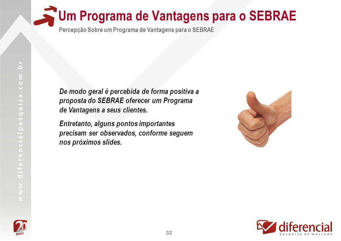 32 Um Programa de Vantagens para o SEBRAE Percepção Sobre um Programa de Vantagens para o SEBRAE De modo geral é percebida de forma positiva a propost