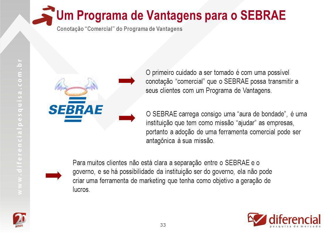 33 Um Programa de Vantagens para o SEBRAE Conotação Comercial do Programa de Vantagens O primeiro cuidado a ser tomado é com uma possível conotação co
