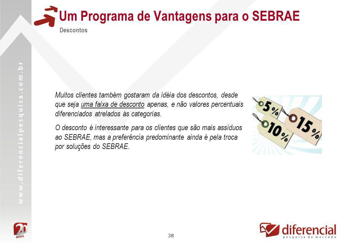 38 Um Programa de Vantagens para o SEBRAE Descontos Muitos clientes também gostaram da idéia dos descontos, desde que seja uma faixa de desconto apena