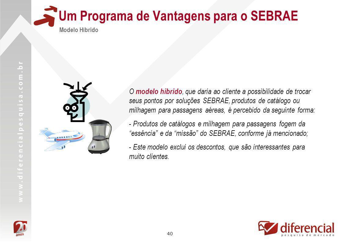 40 Um Programa de Vantagens para o SEBRAE Modelo Híbrido O modelo híbrido, que daria ao cliente a possibilidade de trocar seus pontos por soluções SEB