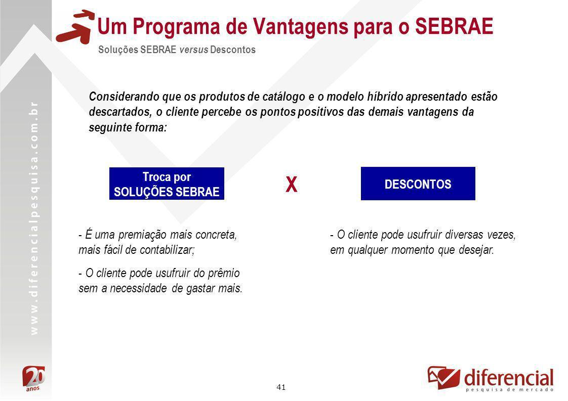 41 Um Programa de Vantagens para o SEBRAE Soluções SEBRAE versus Descontos Considerando que os produtos de catálogo e o modelo híbrido apresentado est