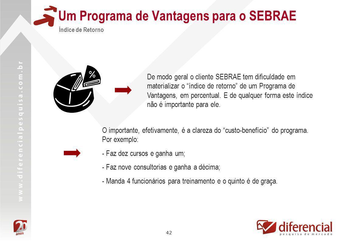 42 Um Programa de Vantagens para o SEBRAE Índice de Retorno De modo geral o cliente SEBRAE tem dificuldade em materializar o índice de retorno de um P